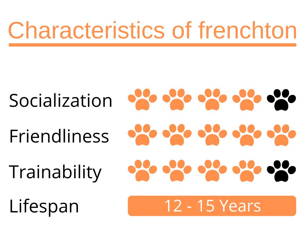Characteristics-of-frenchton